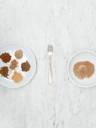 自制印度茶香料